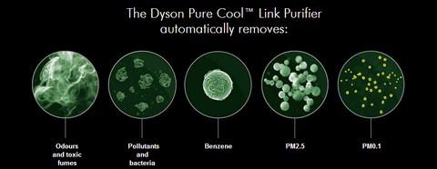 Dyson Pure Cool Link Desk Air Purifier DP01- White