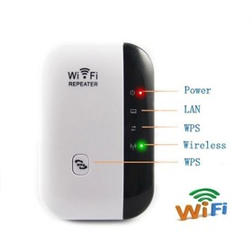 Wireless-N Repeaters 2.4G A