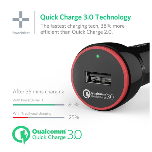 Anker PowerDrive Plus 1 Port USB Car Carger with Quick Charge 3.0 Black A2210H11
