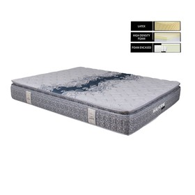 The Luxe Mattress Aventine