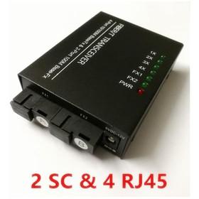 Fiber Optic Converter 4 RJ4