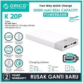 ORICO PowerBank PD 3.0 QC 3