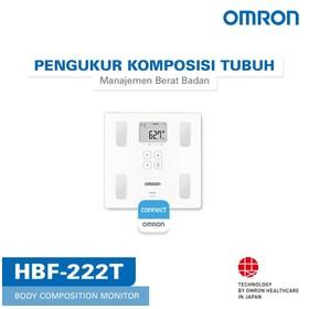 OMRON Body Composition Moni