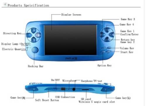 Jual Multimedia Game Player K3 Kamera/Mp4/Video Player